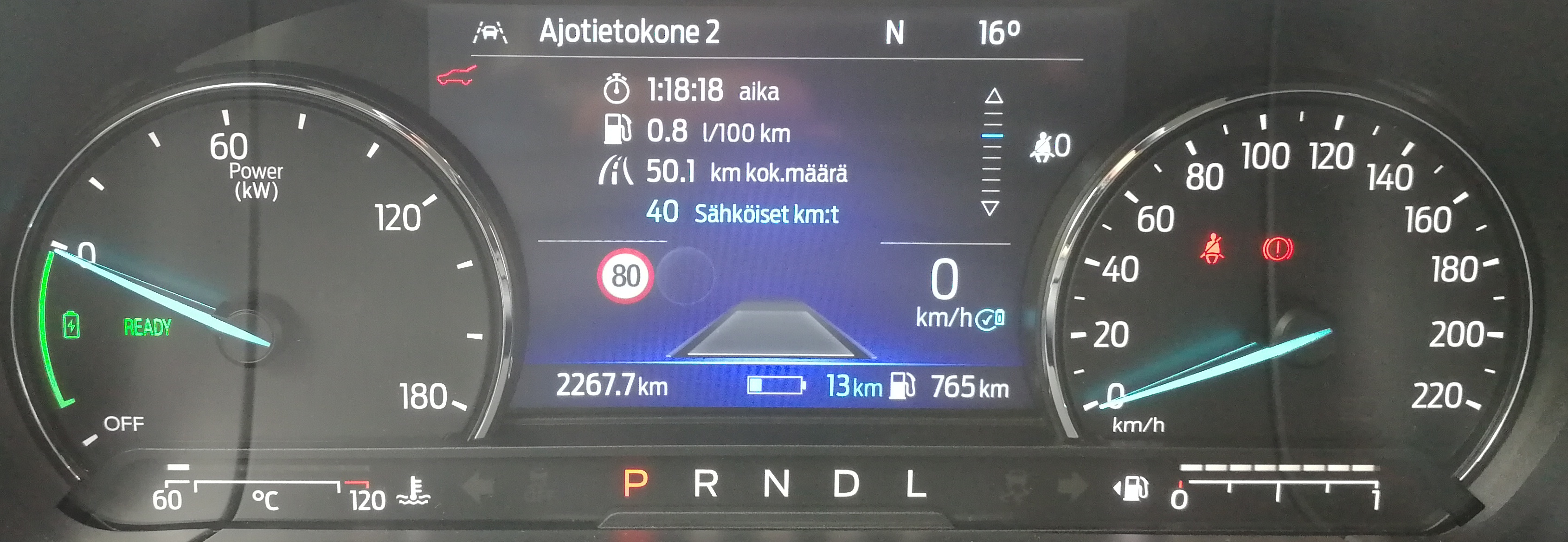 Ford Kuga PHEV consumpiton 0,8 l/100 km for 50 km trip with full battery
